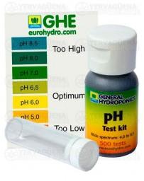 Test de pH en gotas