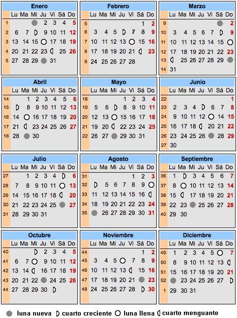Calendario lunar 2014 para cultivo de marihuana blog Calendario 2017 con lunas