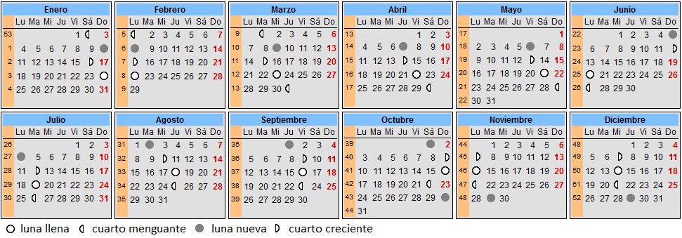 Calendario Lunar 2016 | Los Días + Importantes del Cultivo